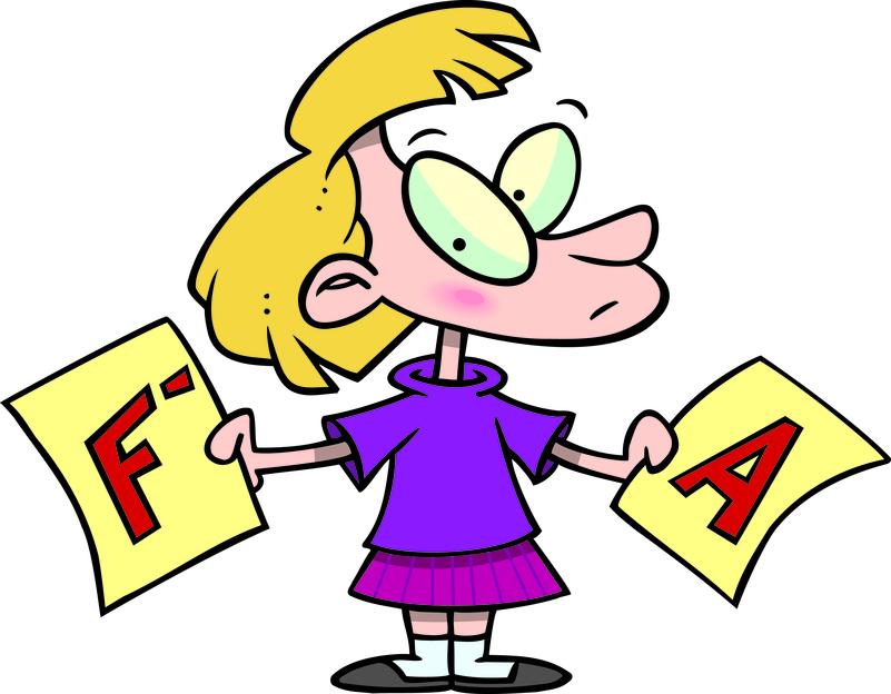 A-F School Report Cards