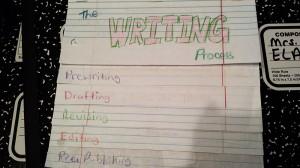 Writing Process Flip Chart Cover