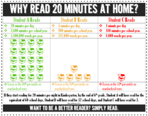 read 20 min at home